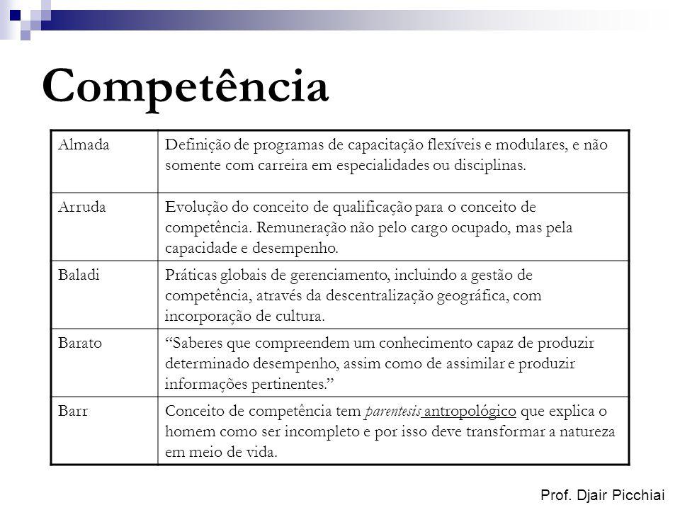 Competência Almada. Definição de programas de capacitação flexíveis e modulares, e não somente com carreira em especialidades ou disciplinas.