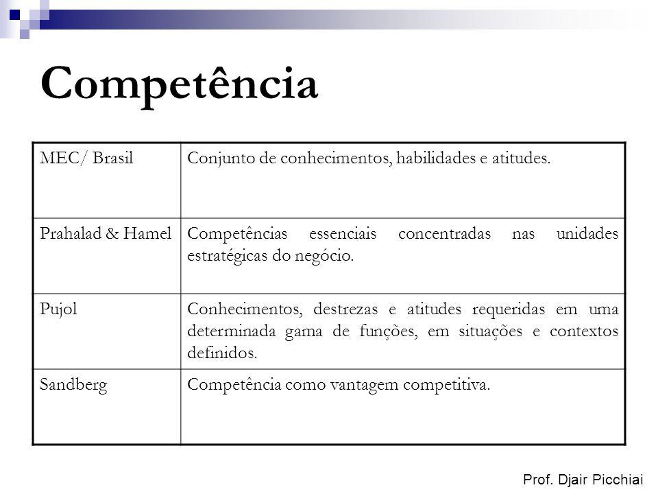 Competência MEC/ Brasil