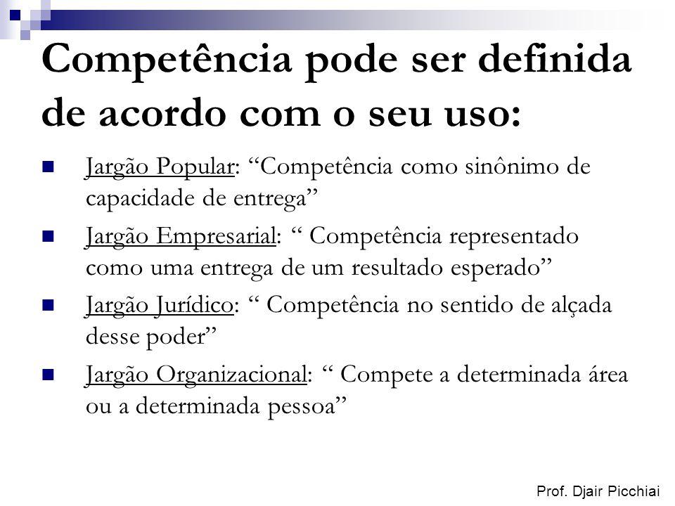 Competência pode ser definida de acordo com o seu uso: