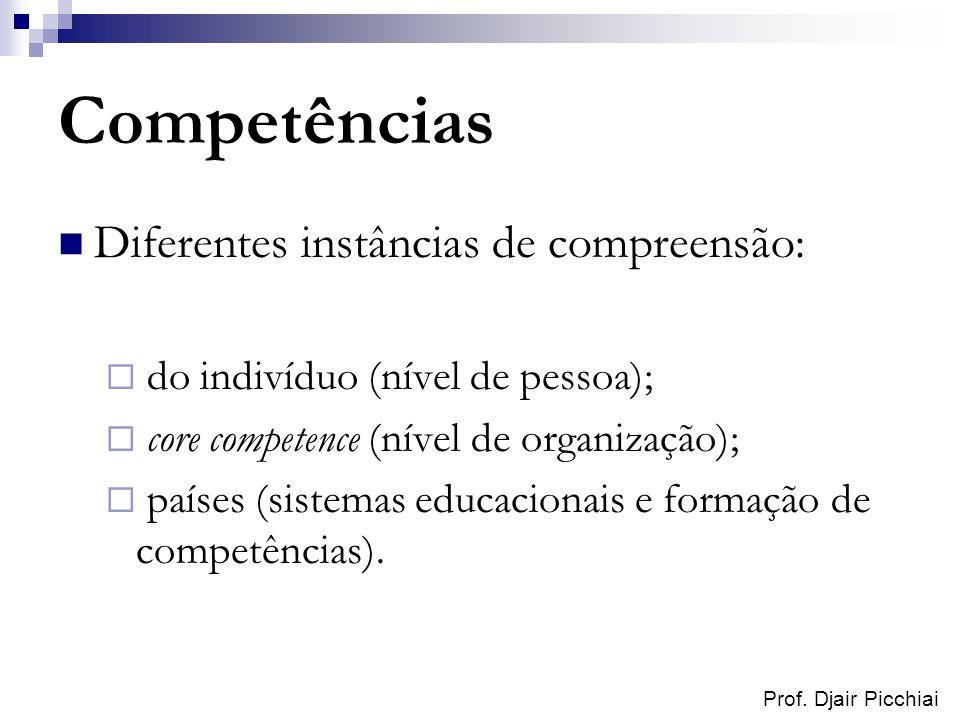 Competências Diferentes instâncias de compreensão: