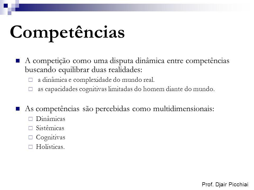 Competências A competição como uma disputa dinâmica entre competências buscando equilibrar duas realidades: