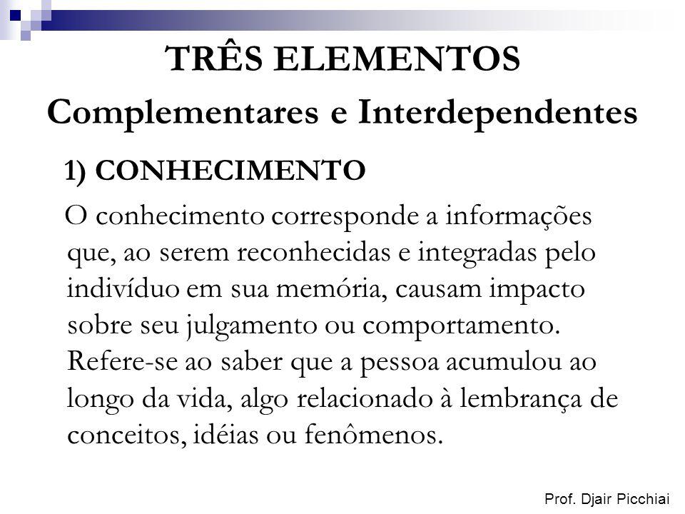 TRÊS ELEMENTOS Complementares e Interdependentes