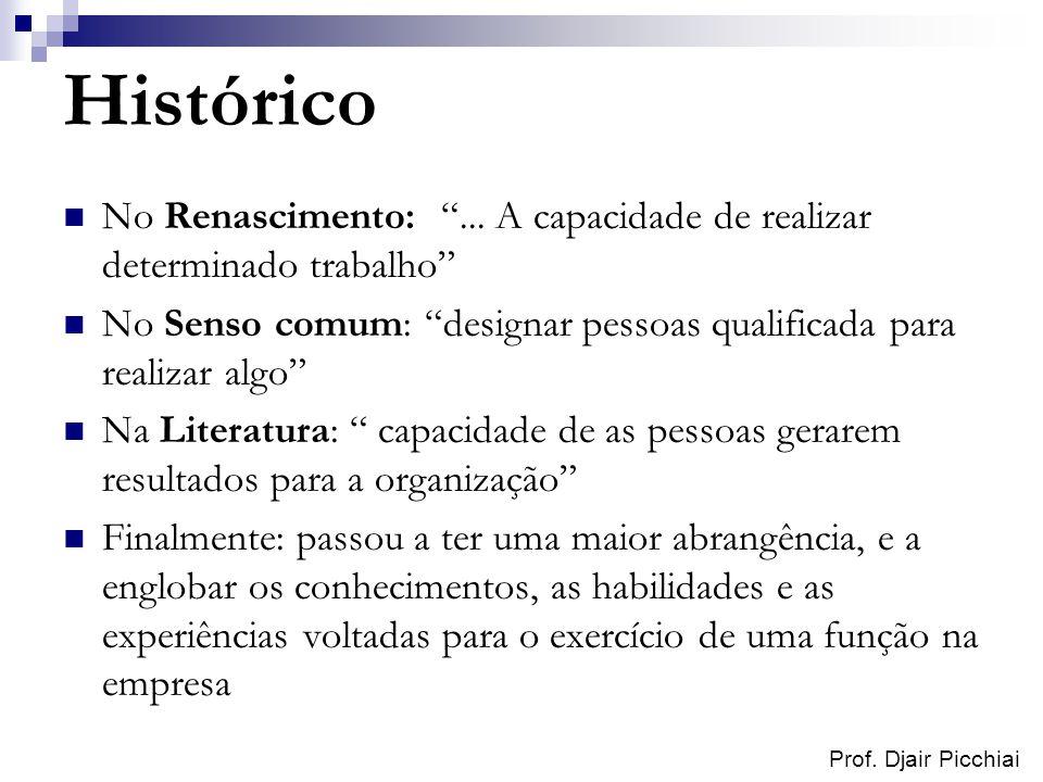 Histórico No Renascimento: ... A capacidade de realizar determinado trabalho No Senso comum: designar pessoas qualificada para realizar algo