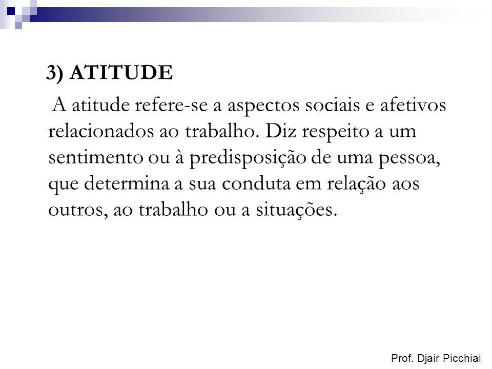 3) ATITUDE