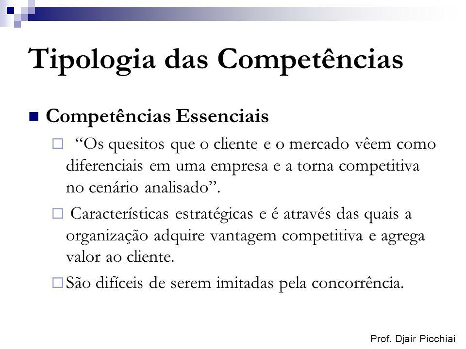 Tipologia das Competências