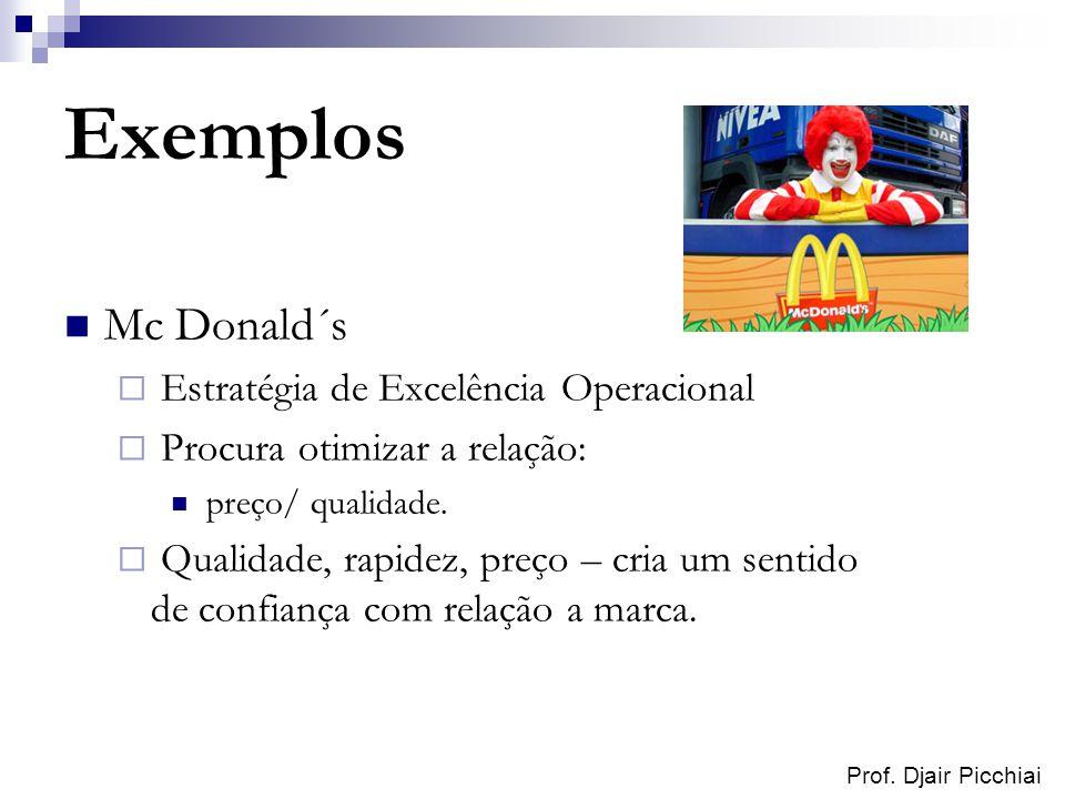 Exemplos Mc Donald´s Estratégia de Excelência Operacional