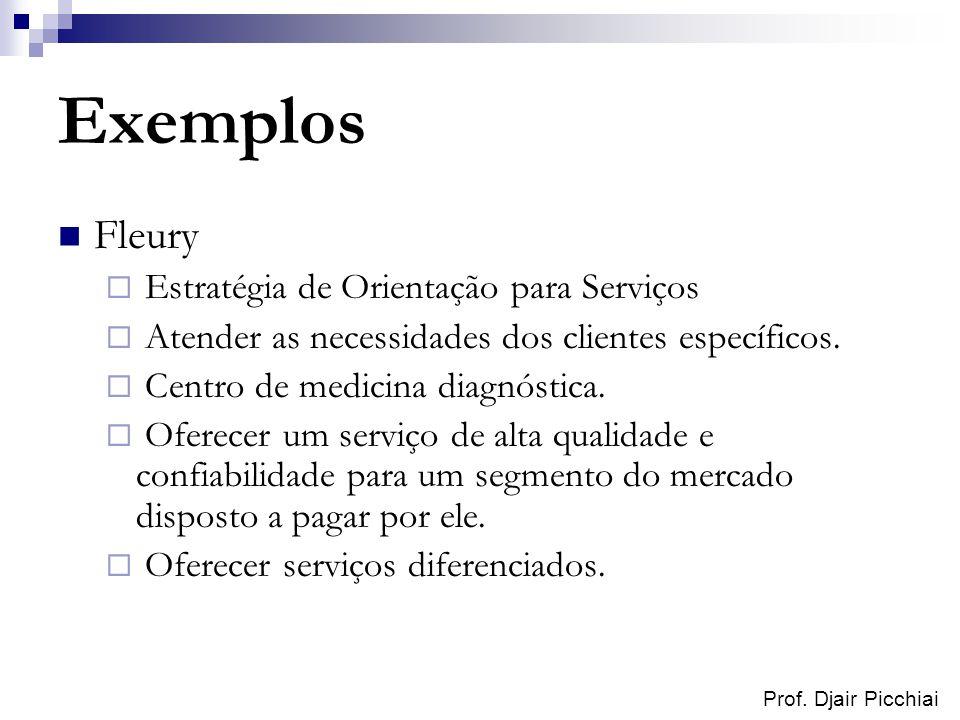 Exemplos Fleury Estratégia de Orientação para Serviços