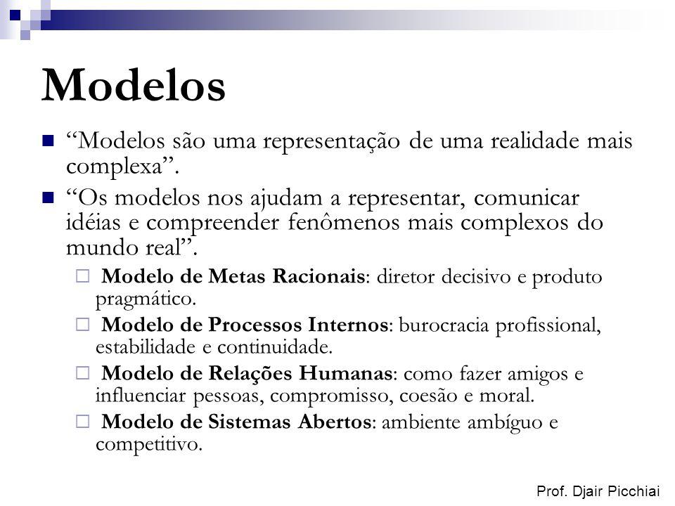 Modelos Modelos são uma representação de uma realidade mais complexa .