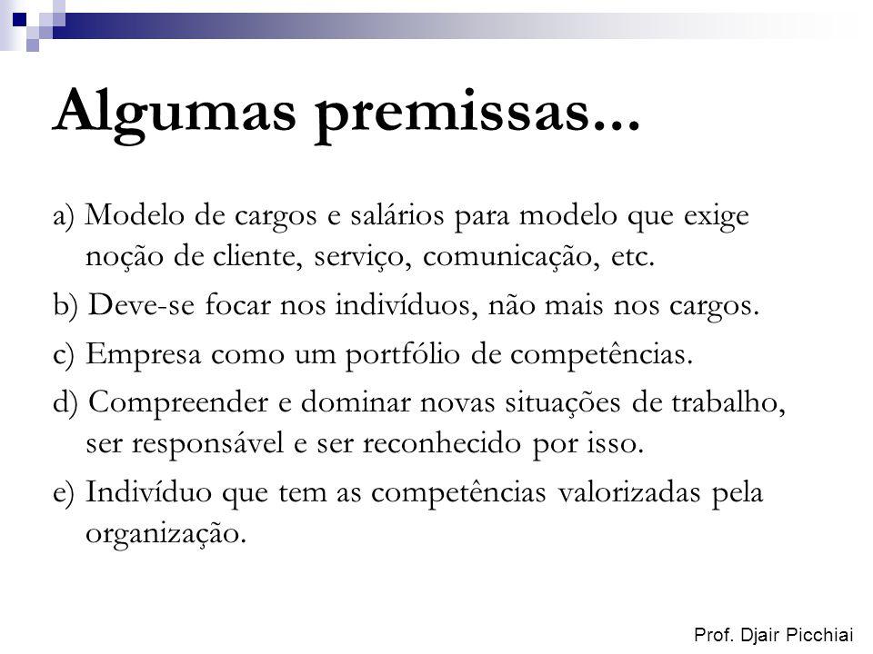 Algumas premissas... a) Modelo de cargos e salários para modelo que exige noção de cliente, serviço, comunicação, etc.