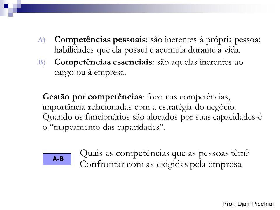 Competências pessoais: são inerentes à própria pessoa; habilidades que ela possui e acumula durante a vida.