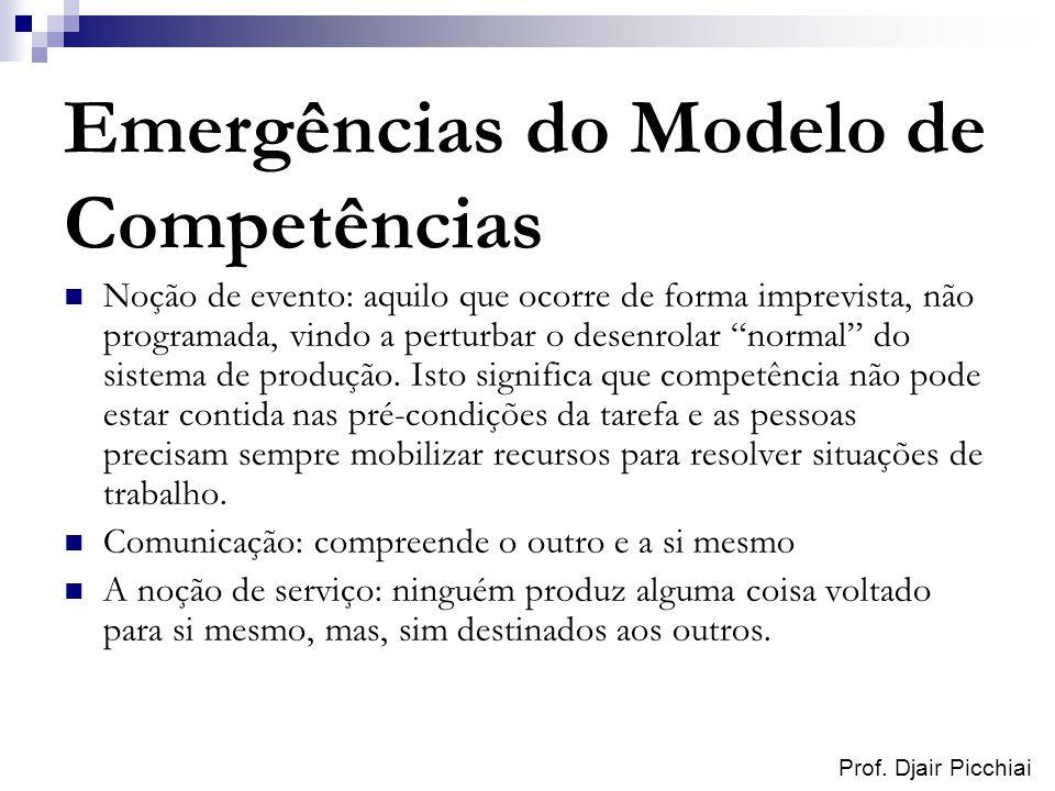 Emergências do Modelo de Competências