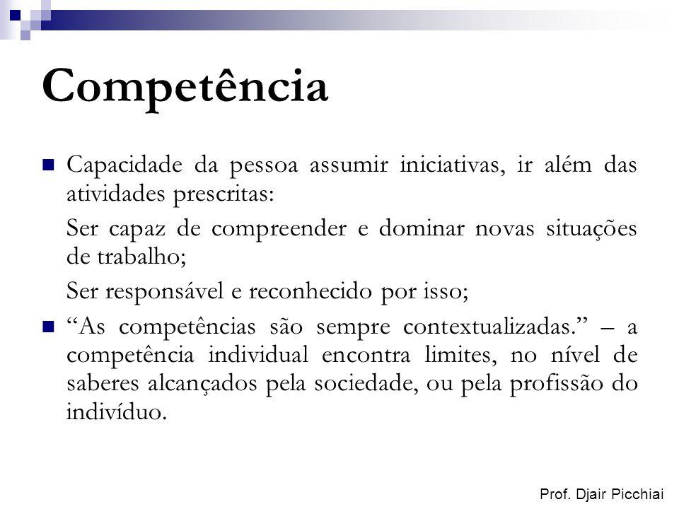 Competência Capacidade da pessoa assumir iniciativas, ir além das atividades prescritas:
