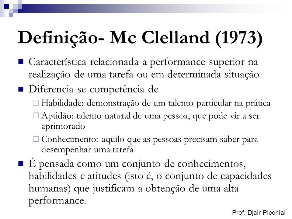 Definição- Mc Clelland (1973)