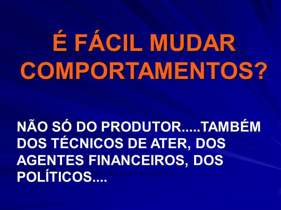 É FÁCIL MUDAR COMPORTAMENTOS
