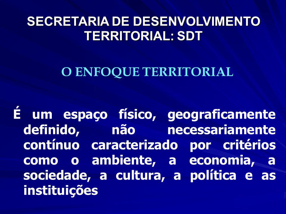 SECRETARIA DE DESENVOLVIMENTO TERRITORIAL: SDT