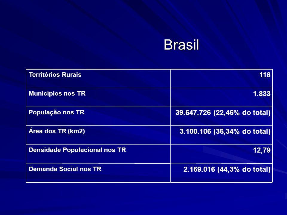 Brasil Territórios Rurais. 118. Municípios nos TR. 1.833. População nos TR. 39.647.726 (22,46% do total)