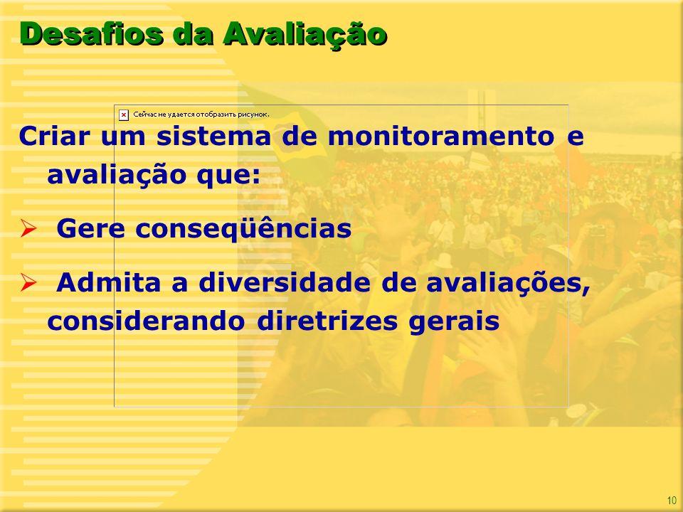 Desafios da Avaliação Criar um sistema de monitoramento e avaliação que: Gere conseqüências.