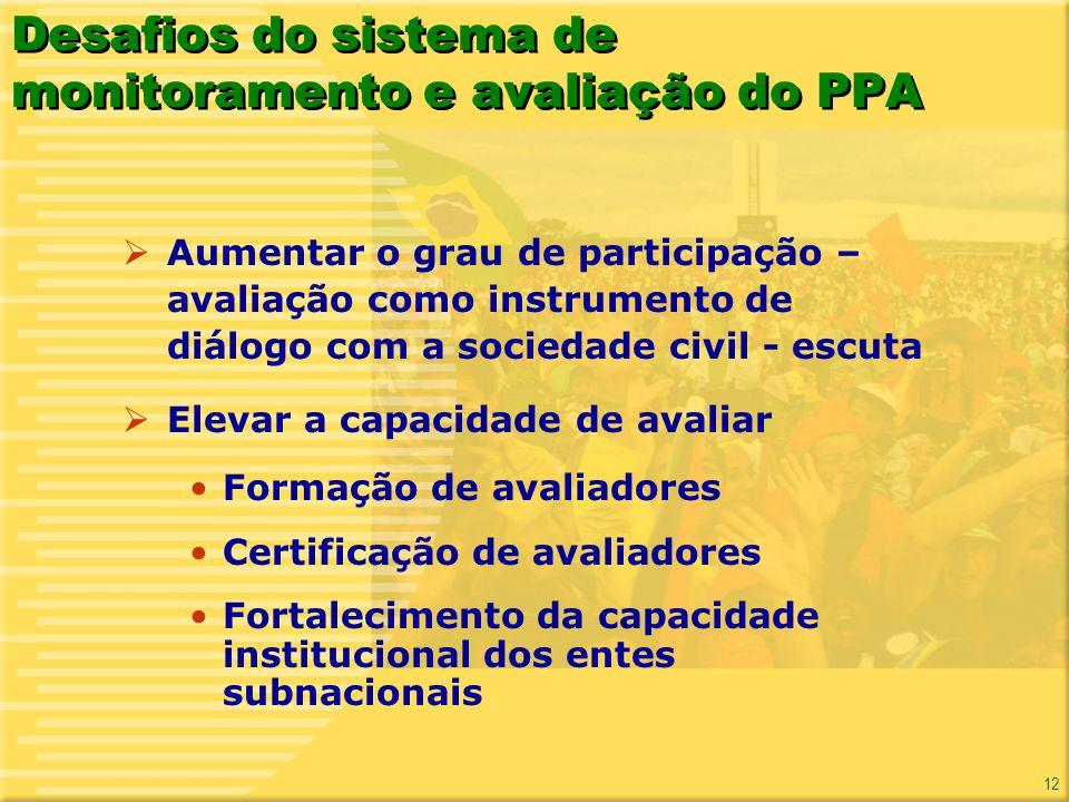 Desafios do sistema de monitoramento e avaliação do PPA