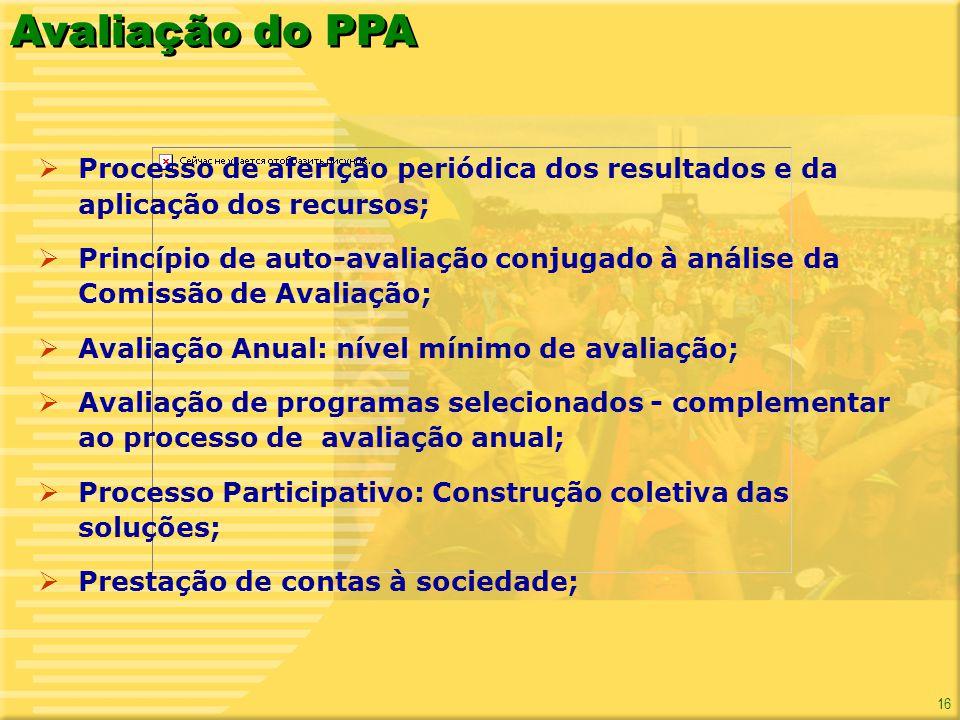 Avaliação do PPA Processo de aferição periódica dos resultados e da aplicação dos recursos;
