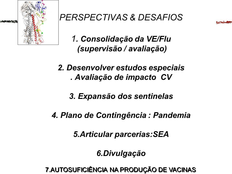 7.AUTOSUFICIÊNCIA NA PRODUÇÃO DE VACINAS