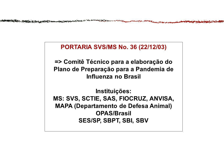 PORTARIA SVS/MS No. 36 (22/12/03)