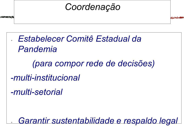 Coordenação Estabelecer Comitê Estadual da Pandemia
