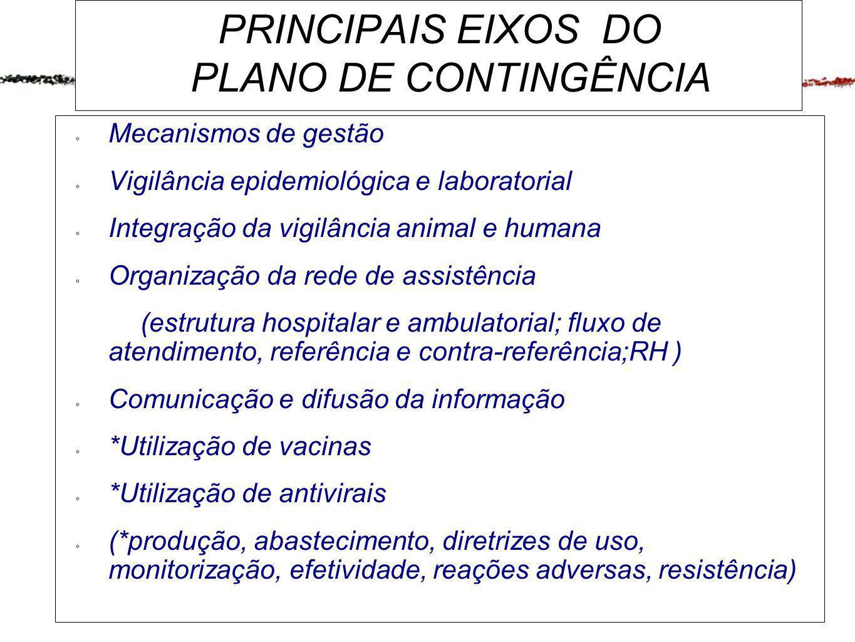 PRINCIPAIS EIXOS DO PLANO DE CONTINGÊNCIA