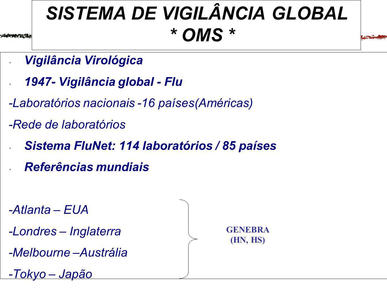 SISTEMA DE VIGILÂNCIA GLOBAL * OMS *