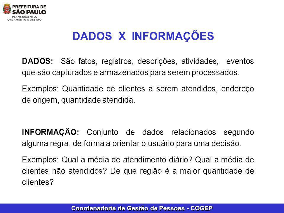 DADOS X INFORMAÇÕES DADOS: São fatos, registros, descrições, atividades, eventos que são capturados e armazenados para serem processados.