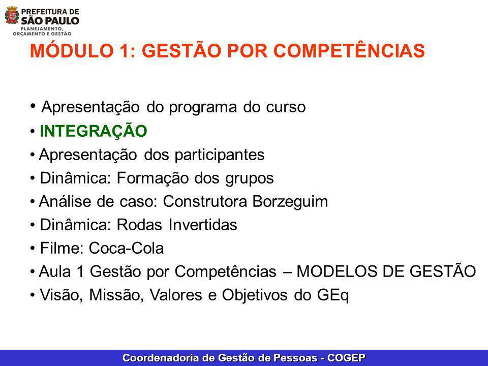 MÓDULO 1: GESTÃO POR COMPETÊNCIAS Apresentação do programa do curso