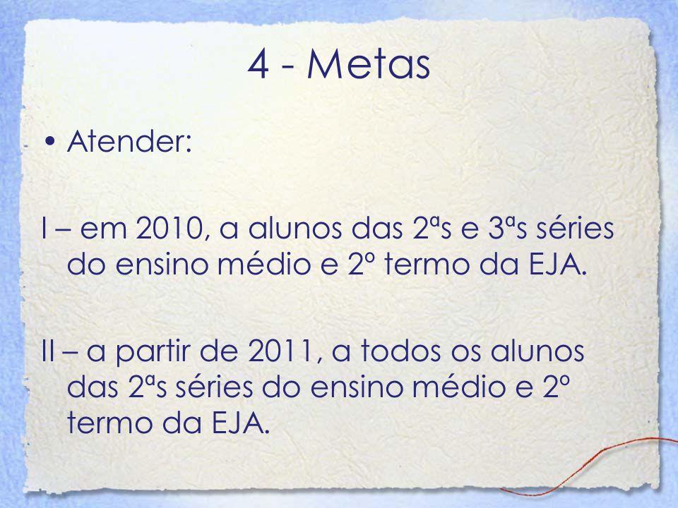 4 - Metas Atender: I – em 2010, a alunos das 2ªs e 3ªs séries do ensino médio e 2º termo da EJA.