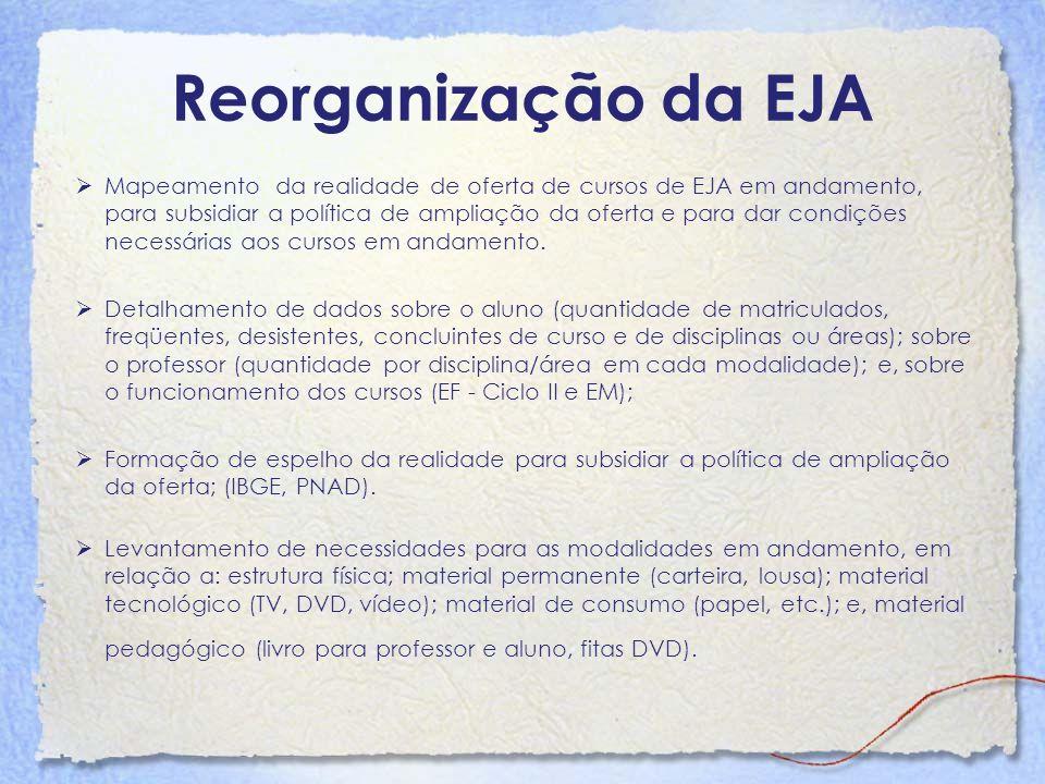 Reorganização da EJA