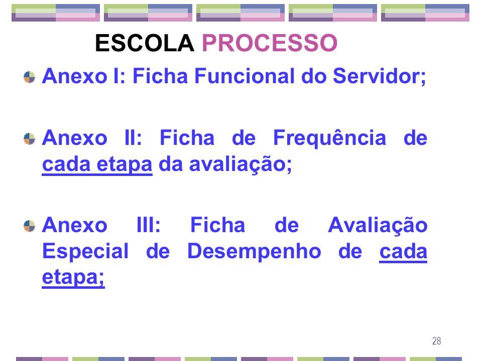 ESCOLA PROCESSO Anexo I: Ficha Funcional do Servidor;
