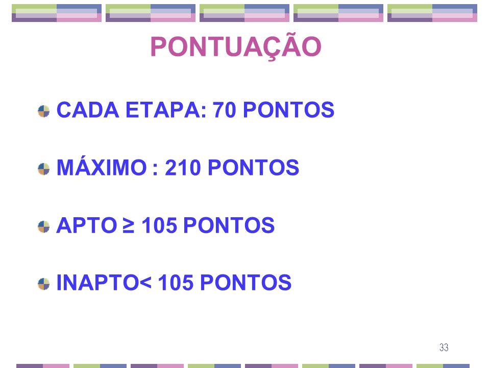 PONTUAÇÃO CADA ETAPA: 70 PONTOS MÁXIMO : 210 PONTOS APTO ≥ 105 PONTOS
