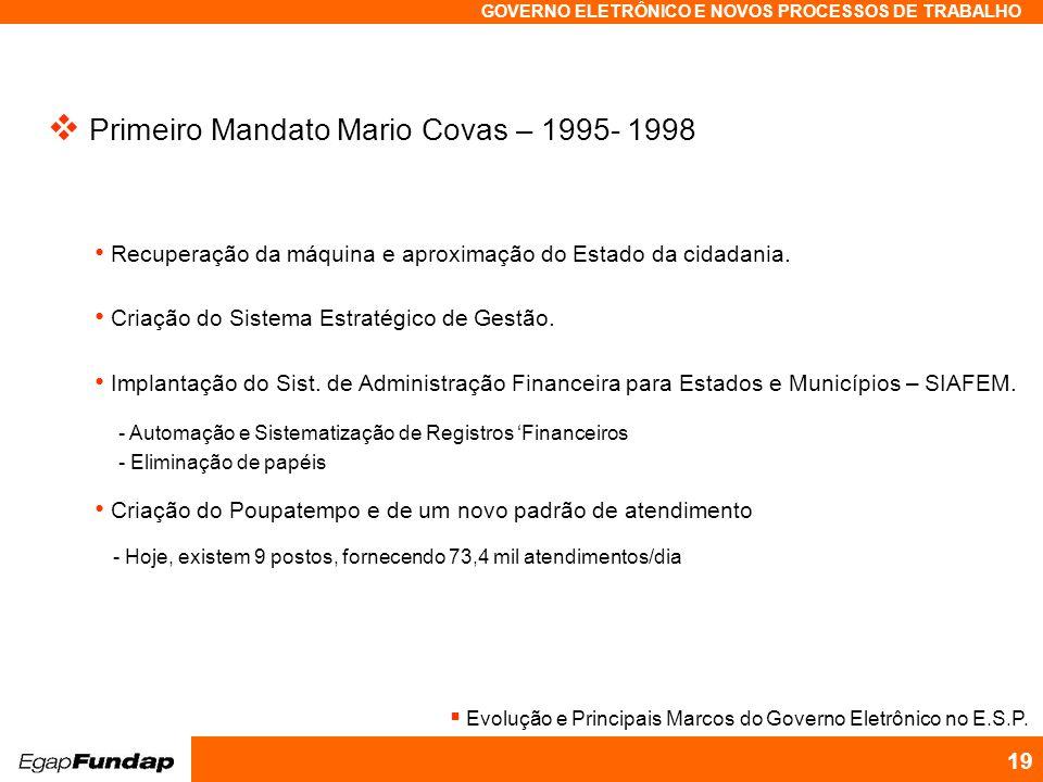 Primeiro Mandato Mario Covas – 1995- 1998