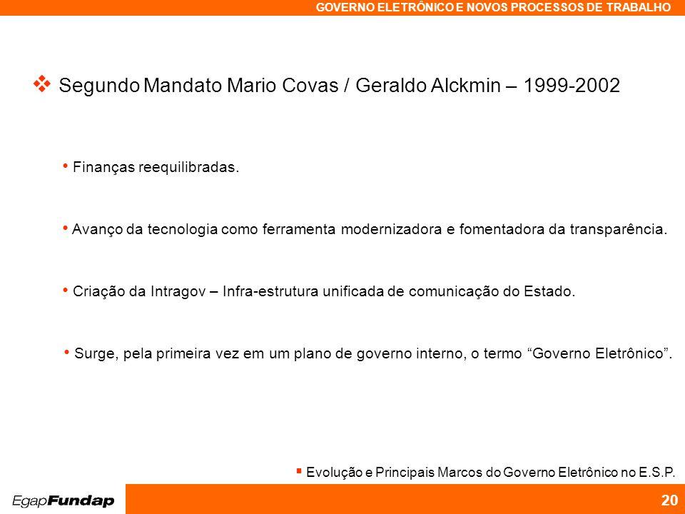 Segundo Mandato Mario Covas / Geraldo Alckmin – 1999-2002