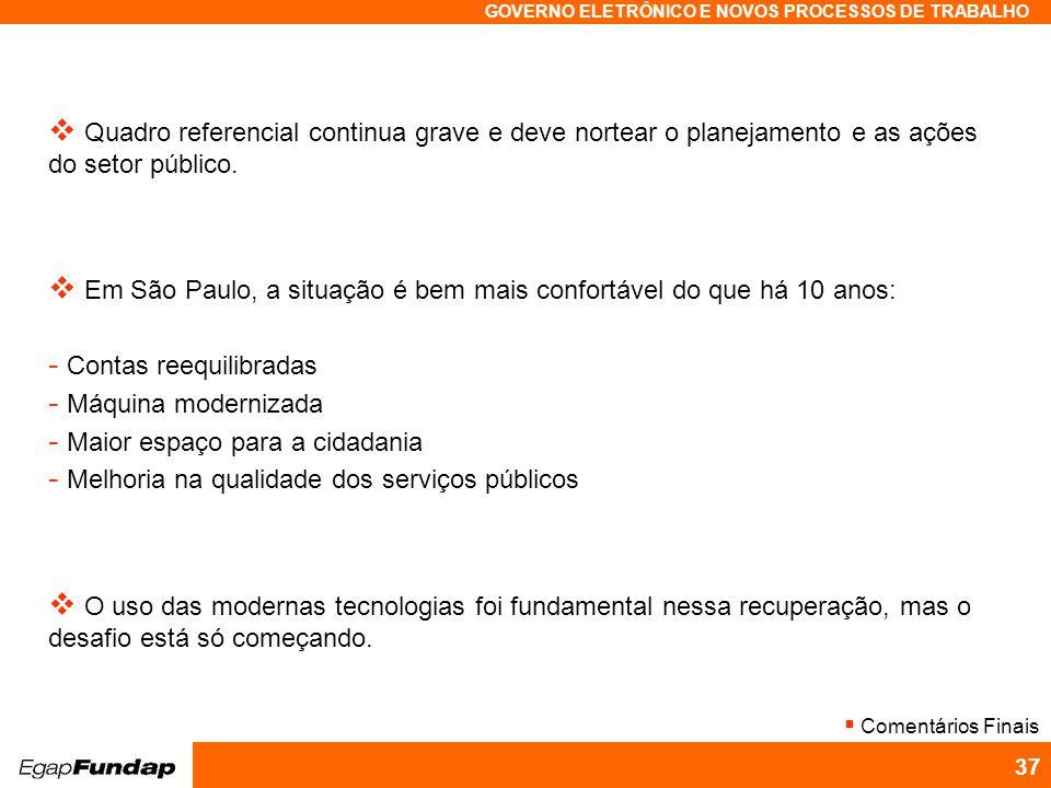 Em São Paulo, a situação é bem mais confortável do que há 10 anos: