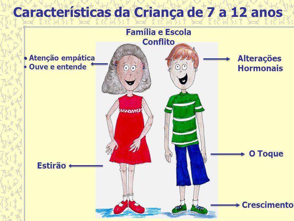 Características da Criança de 7 a 12 anos