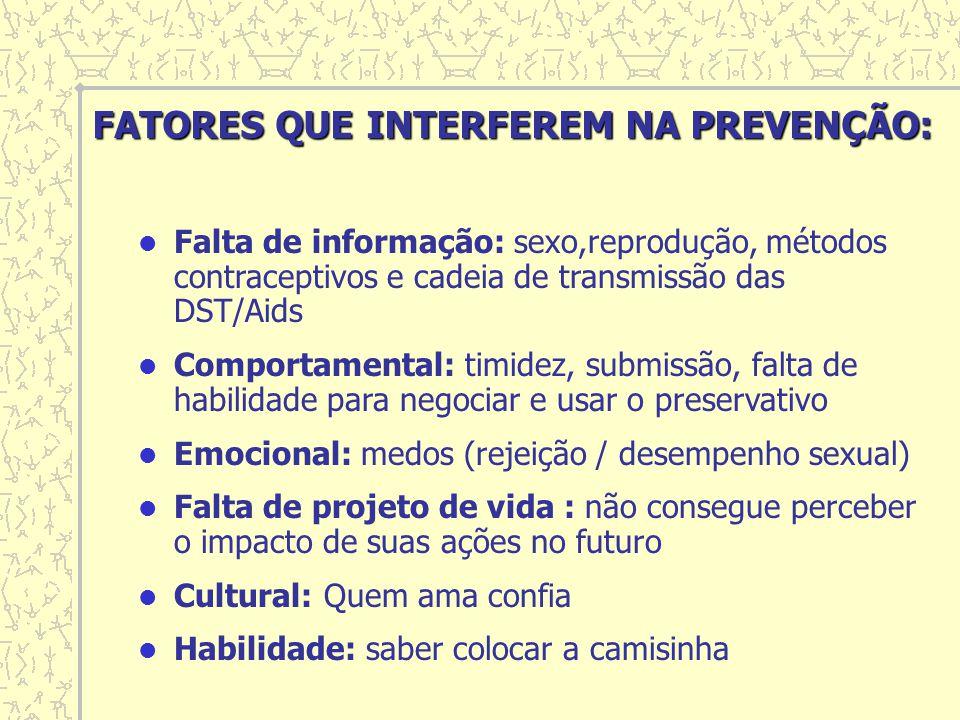 FATORES QUE INTERFEREM NA PREVENÇÃO: