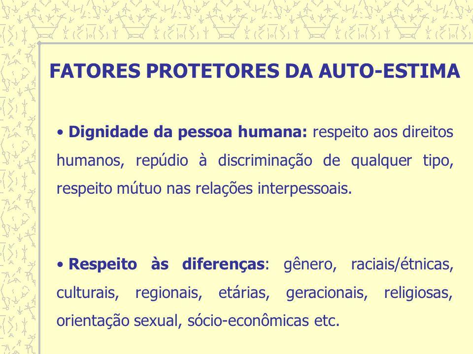 FATORES PROTETORES DA AUTO-ESTIMA