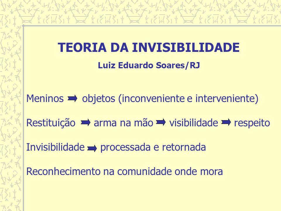 TEORIA DA INVISIBILIDADE Luiz Eduardo Soares/RJ