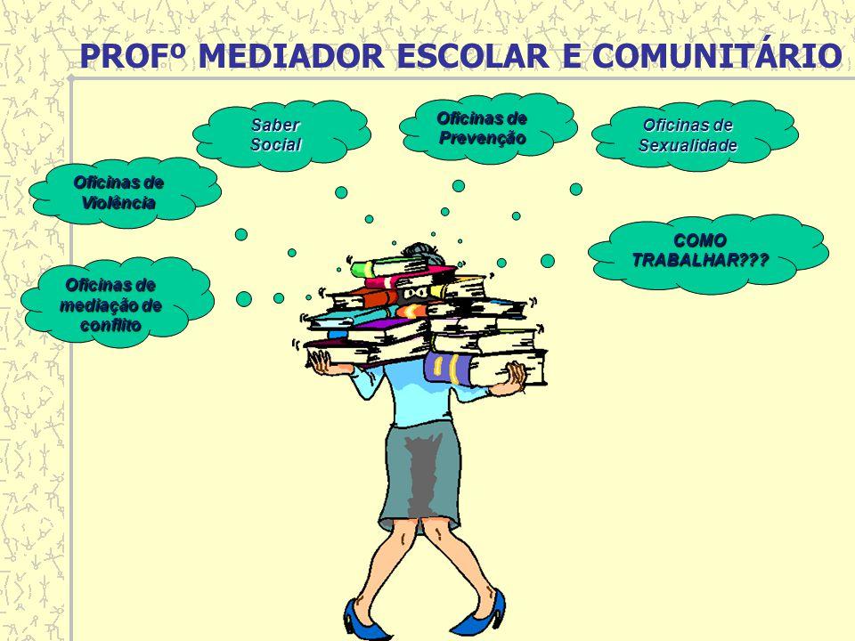 PROFº MEDIADOR ESCOLAR E COMUNITÁRIO