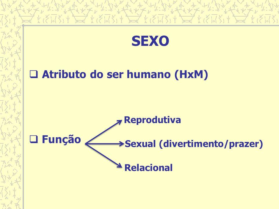 SEXO Atributo do ser humano (HxM) Função Reprodutiva