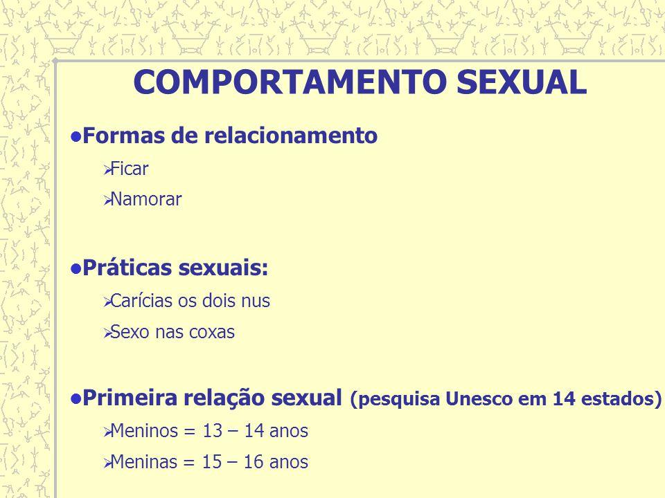 COMPORTAMENTO SEXUAL Formas de relacionamento Práticas sexuais: