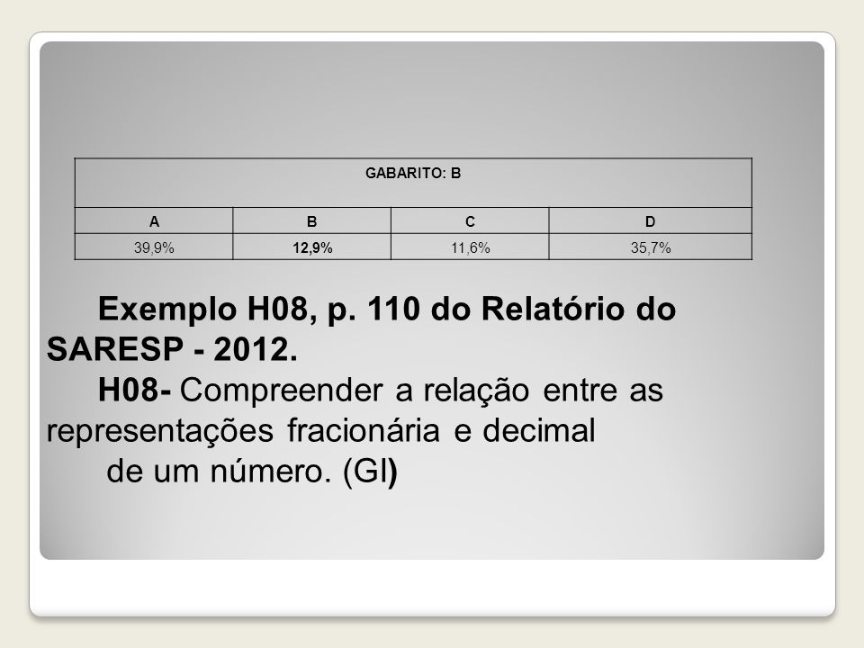 Exemplo H08, p. 110 do Relatório do SARESP - 2012.