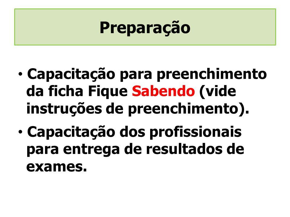 Preparação Capacitação para preenchimento da ficha Fique Sabendo (vide instruções de preenchimento).