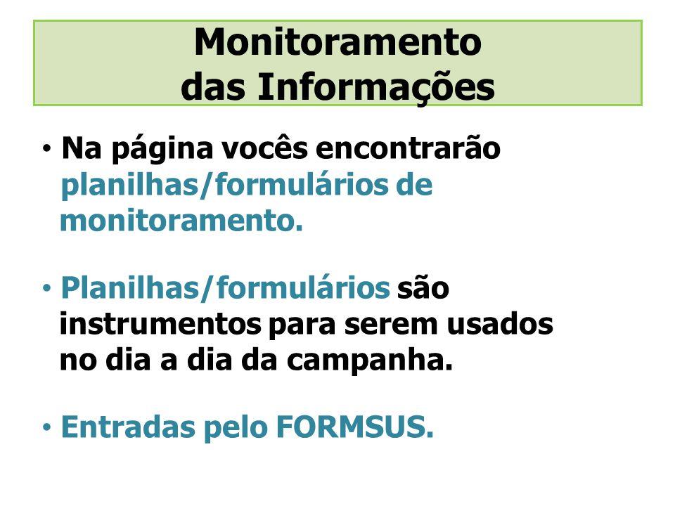 Monitoramento das Informações