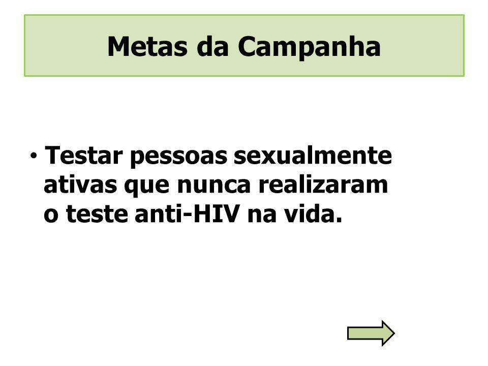 Metas da Campanha Testar pessoas sexualmente ativas que nunca realizaram o teste anti-HIV na vida.