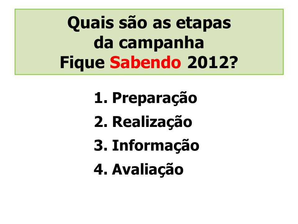 Quais são as etapas da campanha Fique Sabendo 2012