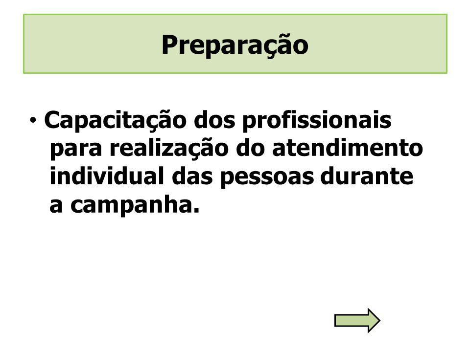 Preparação Capacitação dos profissionais